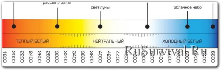 Мощный фонарь Convoy M3 на XHP70.2 с 1x26650 - Обзор второй; Альтернатива L21A.