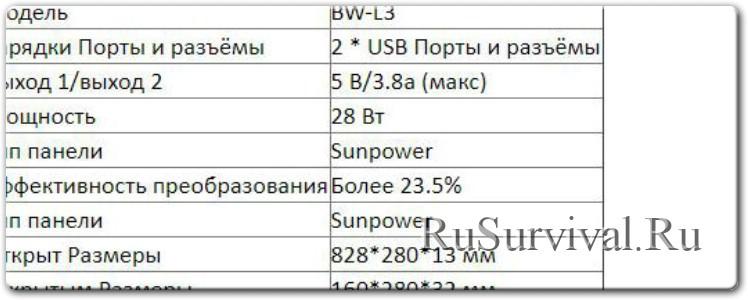 Солнечная зарядка BlitzWolf BW-L3 28W. Реальные тесты.