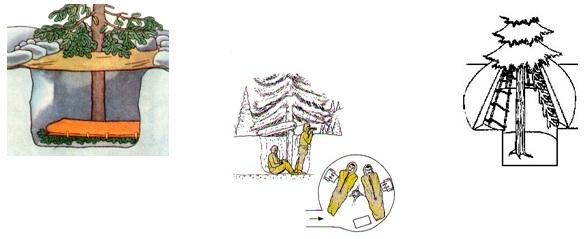 Стоительство снежных убежищ - Школа выживания