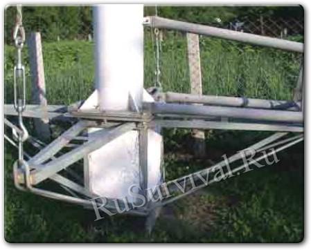 Ветрогенераторы своими руками из автомобильного генератора